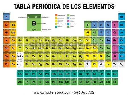 Tabla periodica actualizada completa espaol periodic diagrams vector de tabla peridica colorido descargue grficos y vectores urtaz Choice Image