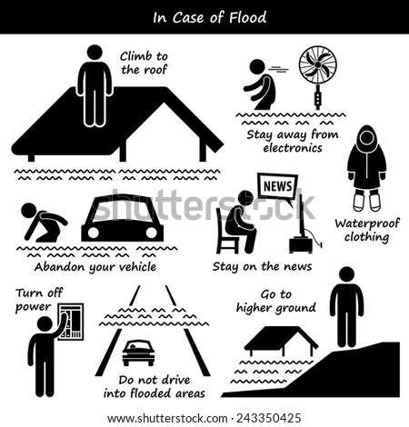 In Case Of Flood Emergency Plan Stick Figure Pictogram