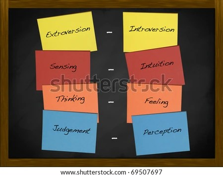 stock photo : Personality inventory listed on a blackboard