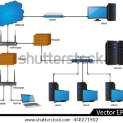 Office Lan Network Diagram Lighting Control Panel Wiring Royalty Free Vector Illustrator 138397538 Icons Eps 10 For Business And Technology Concept