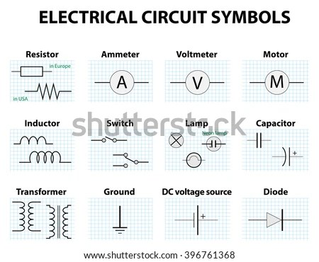 motor control wiring diagram symbols subwoofer diagrams understand ohm s law electronic circuit symbol vectors download free vector art stock electric element set pictogram used to represent electrical and devices