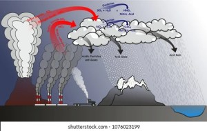 Volcano Diagram Images, Stock Photos & Vectors | Shutterstock
