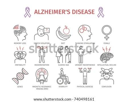 Alzheimers Disease Dementia Symptoms Treatment Line Stock
