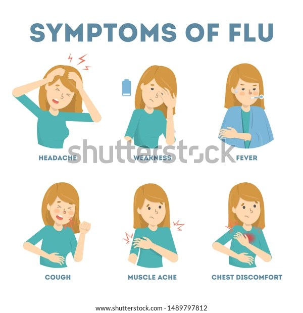 Cold Flu Symptoms Infographic Fever Cough Stock Illustration ...