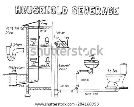 Flush Toilet Flushing Mechanism Diagram How Stock