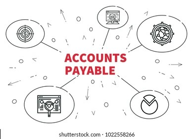 Payable Account Stock Images, Royalty-Free Images