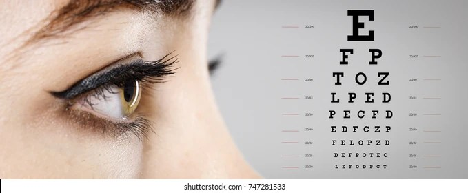Frequently Asked Vision Questions About Eyes Chart Online Eyeprivate