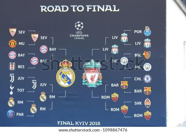 Tmbraos: Uefa Champions League Table 2018