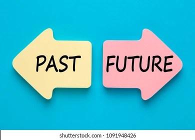 past present future images