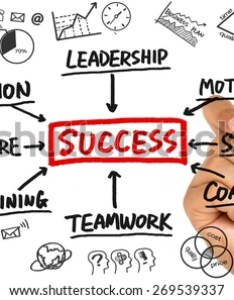 Success concept flowchart hand drawing on whiteboard also stock photo edit now rh shutterstock