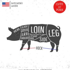 Pork Butcher Cuts Diagram Pa Wiring American Us Stock Vector Royalty Free Of