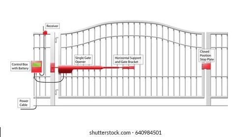 Driveway Gate Entrance Images, Stock Photos & Vectors