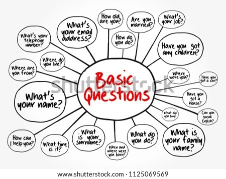 Basic English Questions Daily Conversation Mind Stock