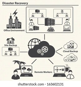 Disaster Recovery Images, Stock Photos & Vectors