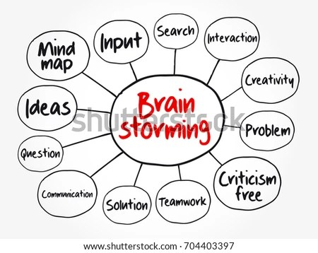Brainstorming Mind Map Flowchart Business Concept Vector
