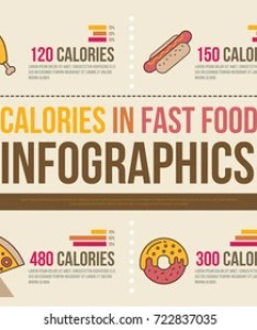 Calories in fast food infographics elements icon vector design concept junk flat style with also calorie chart images stock photos  vectors shutterstock rh
