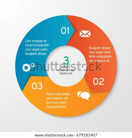 3 arrow circle diagram home cable tv wiring arrows infographics template cycle stock vector for options graph web design presentation and round chart business concept with steps
