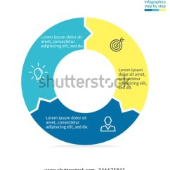 3 Arrow Circle Diagram 2005 Scion Xb Wiring Circular Small Arrows Chart Graph Stock Vector Royalty Free With Steps Options