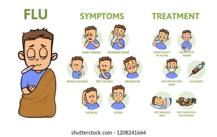 Symptoms+boy+icon Images, Stock Photos & Vectors | Shutterstock