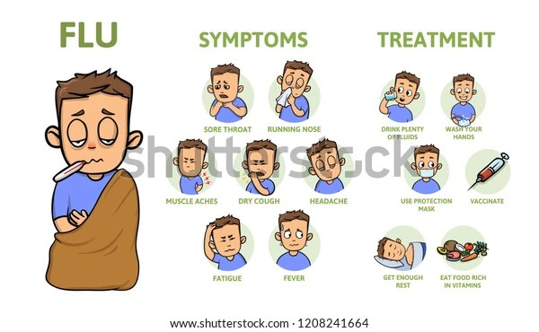 Cold Flu Symptoms Prevention Signs Symptoms Stock Vector (Royalty ...