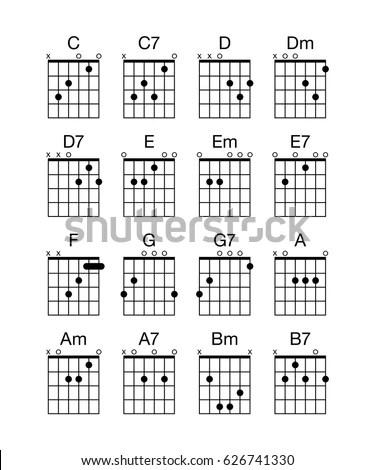 All Guitar Chords Diagram