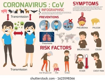 Royalty-Free Pneumonia Symptoms Stock Images, Photos & Vectors ...