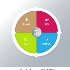 Pdca Cycle Diagram 12 S Wiring Images Stock Photos Vectors Shutterstock Deming For Organization Plan Do Check Act