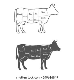 labelled diagram of a cow 1999 toyota 4runner ignition wiring outline images stock photos vectors shutterstock detailed illustration scheme or chart american cut beef