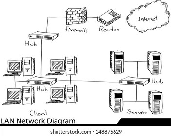 Lan Network Diagram Images, Stock Photos & Vectors | Shutterstock