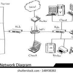 Office Lan Network Diagram Chevy 203 Transfer Case Vector Illustrator Sketched Stock Doodle Eps 10
