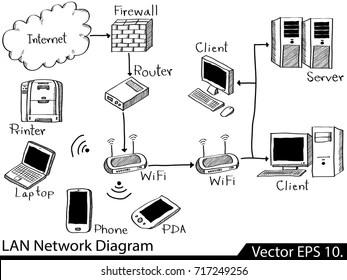 Lan Network Diagram Images, Stock Photos & Vectors