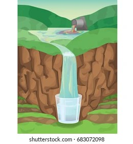 https www shutterstock com image vector ecological poster about water pollution vector 683072098