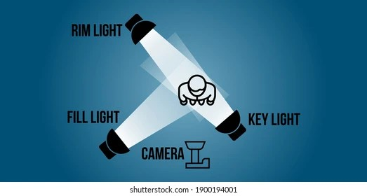 https www shutterstock com image vector educational concept videography photography three point 1900194001
