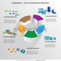 Application Integration Architecture Diagram 2004 Porsche Cayenne Radio Wiring Enterprise Service Oriented And Technology Infographics