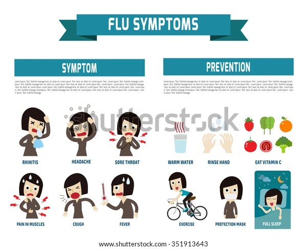Flu Symptoms Influenza Health Concept Infographic Stock Vector ...