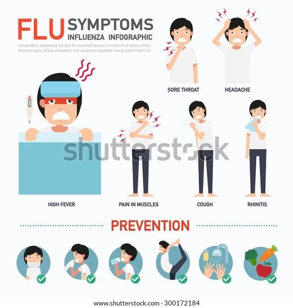 Flu Symptoms Influenza Infographicvector Illustration | People ...