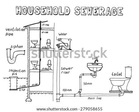 Flush Toilet Flushing Mechanism Diagram How Stock Vector