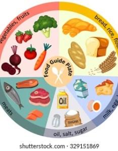Food chart also hobit fullring rh