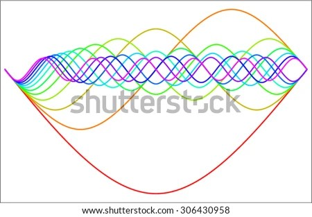 Harmonic Series Stock Vector (Royalty Free) 306430958 - Shutterstock