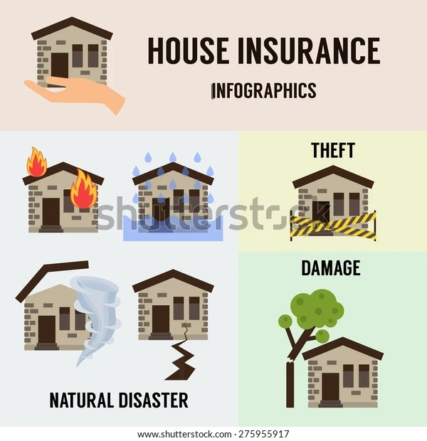 Download this free psd file about home insurance template psd for social media with editable text, and discover more than 17 million professional graphic resources on freepik Home Insurance Layout Template Infographics Business Stock Vector Royalty Free 275955917
