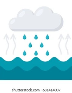 Hydrology concept with water cycle diagram vector illustration in flat style also images stock photos  vectors shutterstock rh