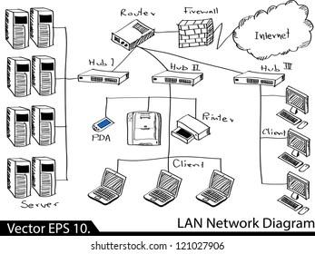 Computer Network Diagram Images, Stock Photos & Vectors
