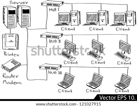 office lan network diagram single phase induction motor wiring vector illustrator sketched stock eps 10