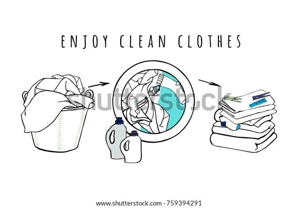 Washing Machine Symbols Detergent