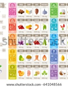 Mineral vitamin food icons chart health care flat vector icon set isolated diet balance also stock royalty free rh shutterstock