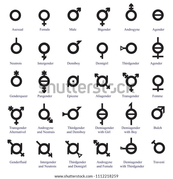 Non Binary Gender Symbol Gender Queer Stock Vector (Royalty Free) 1112218259