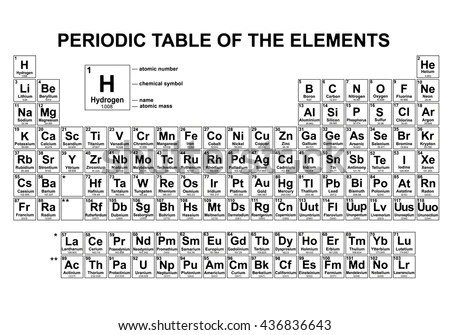 Periodic Table Of The Elements Black And White Vector Ilration With Names Atomic Mass