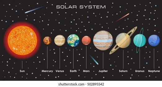 solar system images stock