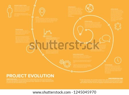 diagram of evolution timeline 98 dodge neon stereo wiring project template spiral model stock vector with and icons