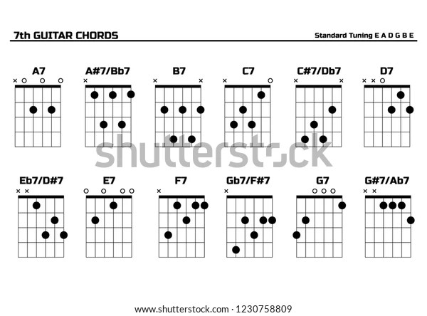 Set Vector Guitar 7th Chords Chord Stock Vector (Royalty